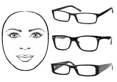 Frame Kacamata Untuk Wajah Bulat